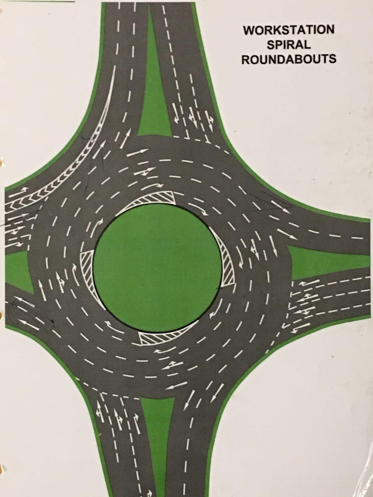 Roundabouts (3)