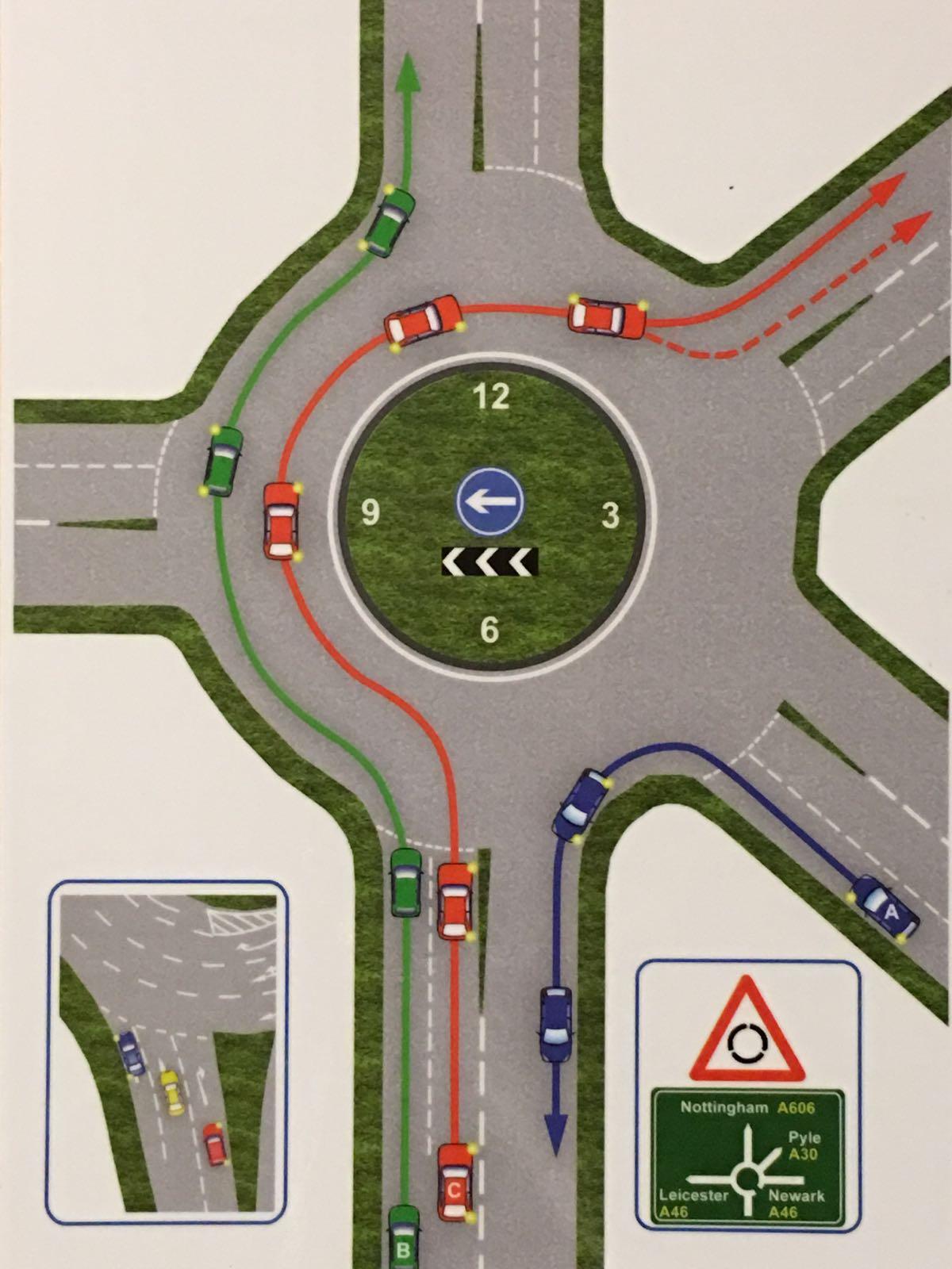 Roundabouts (4)